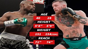 0614-floyd-mayweather-conor-mcgregor-fight-card-4